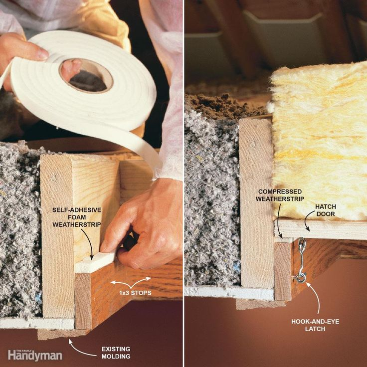 After sealing the attic bypasses, push the insulation back into place with an old broom handle or a stick as you back out of the attic. Then finish up by sealing the access hatch with self-sticking foam weatherstrip. You may have to add new wood stops to provide a better surface for the weatherstrip and enough room for hook-and-eye fasteners. Position the screw eyes so that you slightly compress the weatherstrip when you latch the hatch. Use a similar procedure if you have a hinged door…