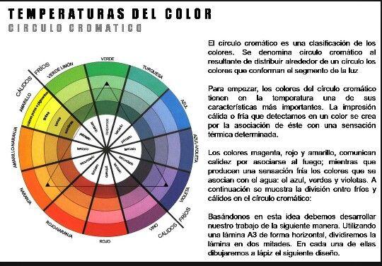 Utiliza el círculo cromático