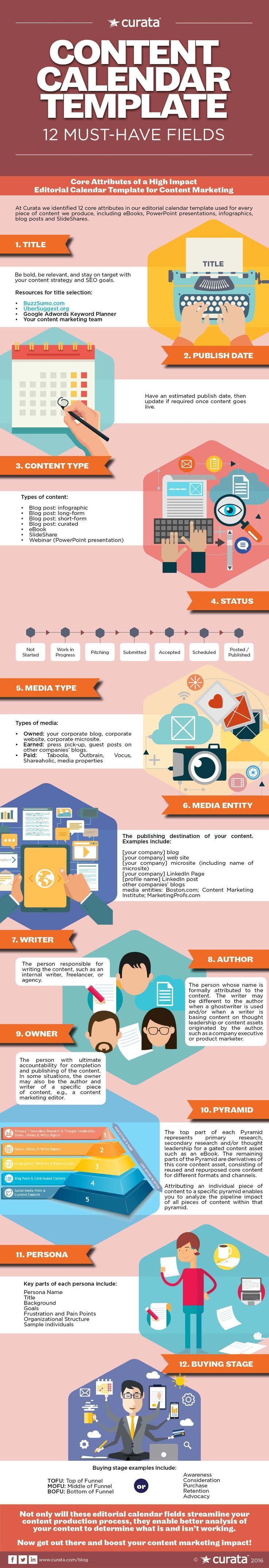 Content Marketing Calendar Template: 12 Must Have Fields [Infographic]