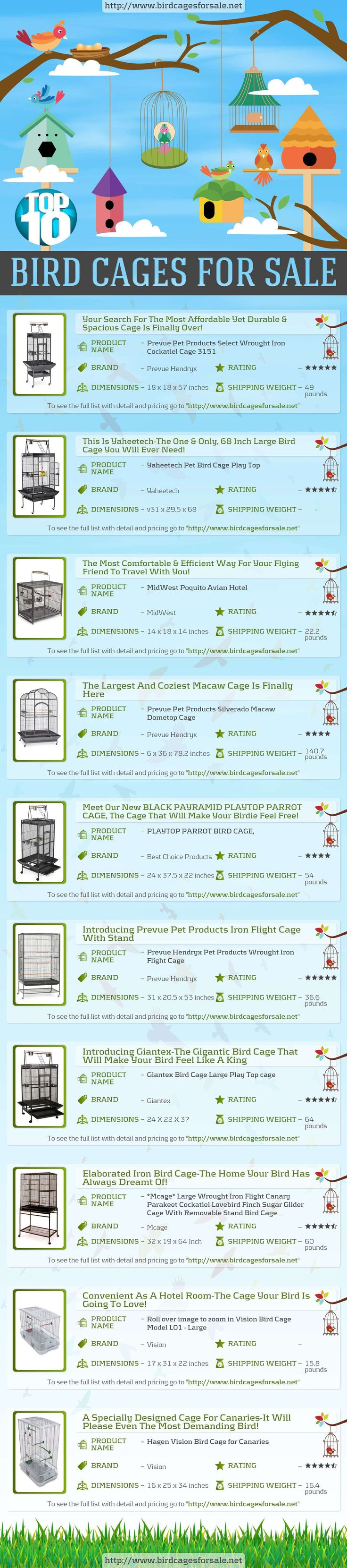 http://www.birdcagesforsale.net/ Find the best bird cages for sale. large bird cage, small bird cage, bird aviary, bird cage with stand , Parrot Cage, Parakeet Cage, cockatiel cage, Macaw Cage,Canary Cage, Finch Cage and more.