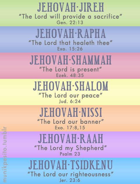 His Names. Love the name of Jesus.