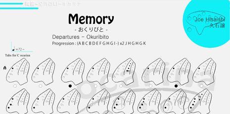Memory ocarina tablature from おくりびと, Okuribito, Departures, Colui che accompagna movie