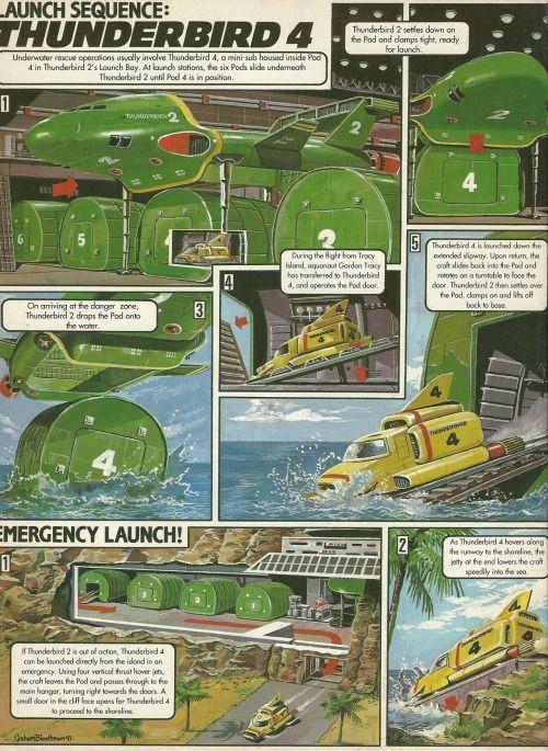 Thunderbird Four by Graham Bleathman