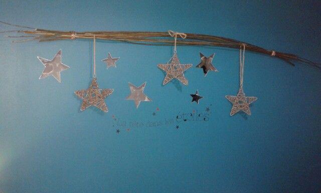 Tête de lit dans les étoiles