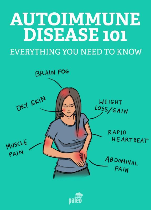 This is the most comprehensive guide on autoimmune disease you will ever read. It includes a list of symptoms, causes, treatments and lifestyle changes.