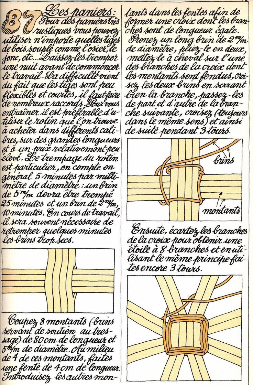 Tuto Panier Tressage Journal : Les meilleures id?es de la cat?gorie panier en papier