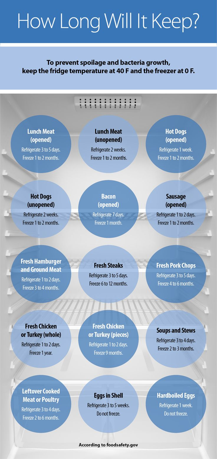 43 best Food and Cooking Tips images on Pinterest | Cooking tips ...