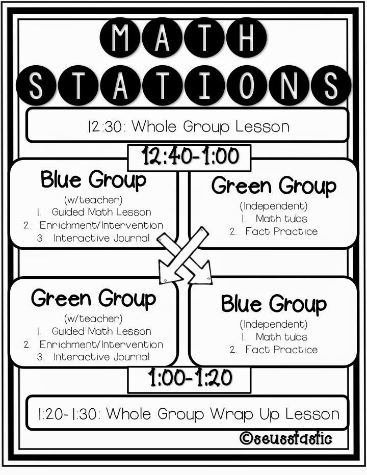 Rowdy in First Grade: My Guided Math
