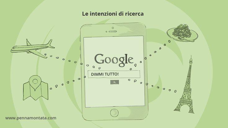 Come intercettare le intenzioni di ricerca degli utenti #SEO
