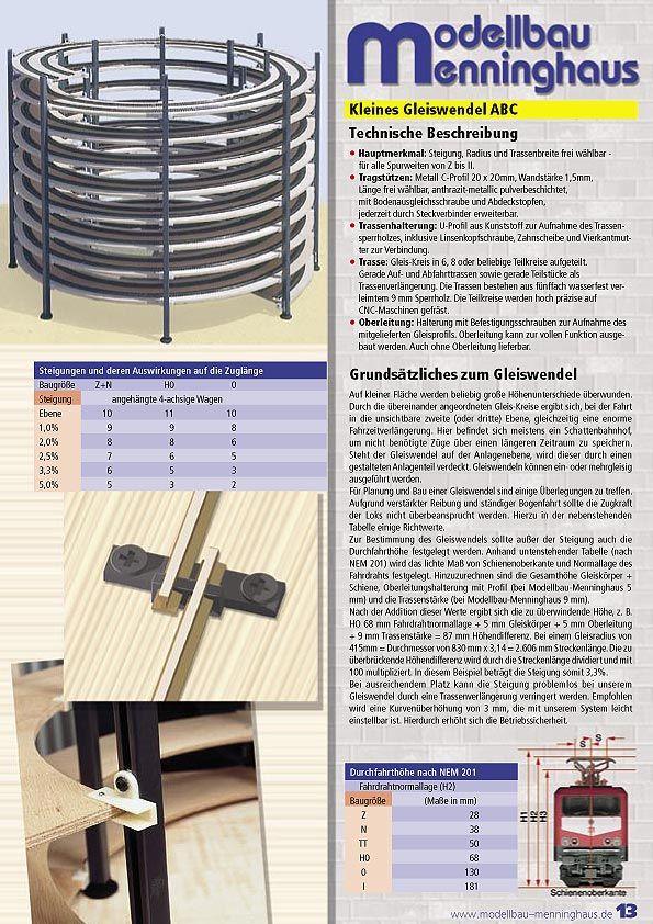 Bildanzeige Modellbau Menninghaus Wand Bilder Sperrholz