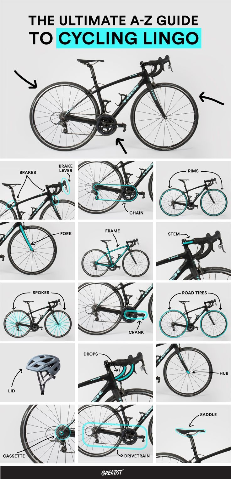 Cogs, clinchers, and moredemystified. Here's a quick guide to bike parts…