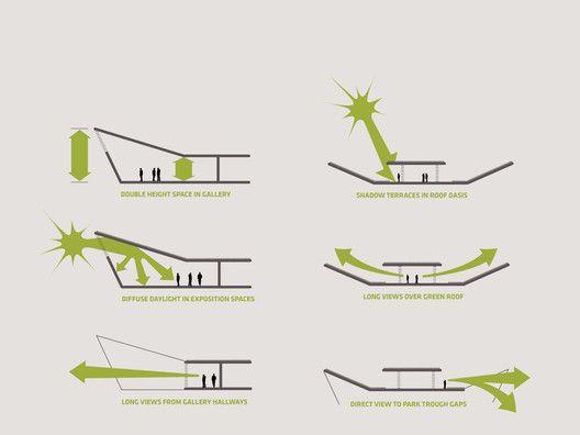 Lotus Towers / Enota,Courtesy of Enota