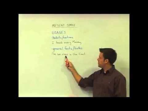 TESOL Teaching Videos | ITTT