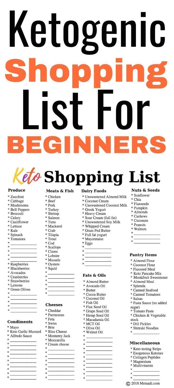 This Ketogenic Shopping List For Beginners Lists Everything You Need To Be Succe Keto Shopping List Ketogenic Diet For Beginners Ketogenic Diet Meal Plan