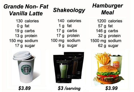 The choice is yours.  I choose Shakeology!