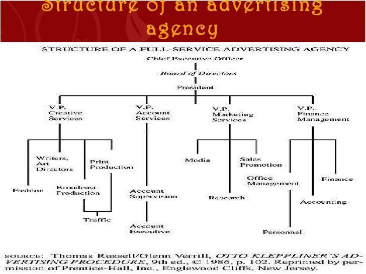 dicks marketing ad agency jpg 1200x900