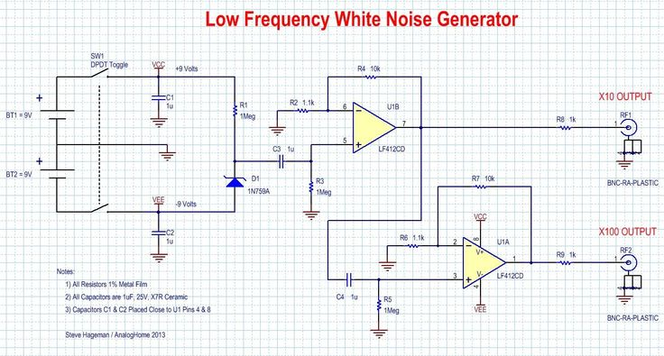 """Making a flat noise source is all about finding """"le diode juste."""""""