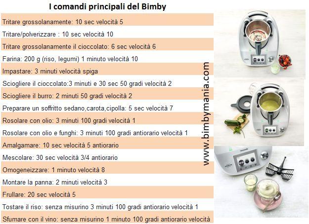 I comandi principali del Bimby: come tritare, rosolare, sfumare, ecc… | https://www.bimbymania.com/2017/05/comandi-principali-del-bimby-tritare-rosolare-sfumare-ecc/
