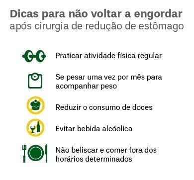 Pacientes de cirurgia bariátrica voltam a ganhar peso, revela estudo   De Janeiro à Janeiro