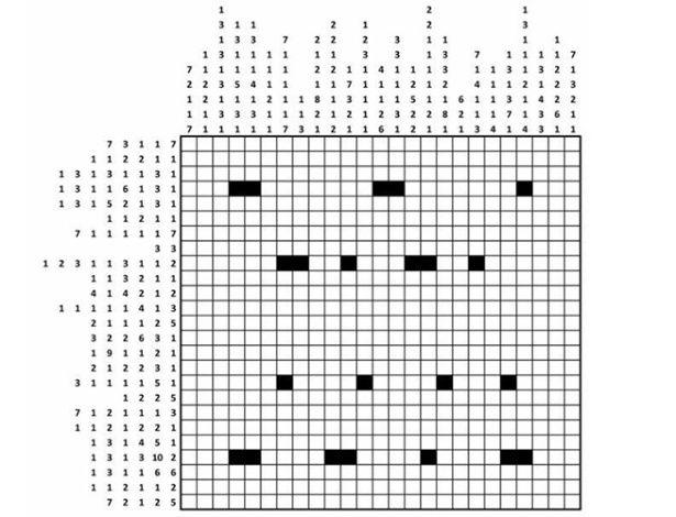 Você poderia ser espião? Tente resolver quebra-cabeça de serviço de inteligência britânico