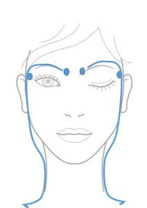 mouvement drainage contour des yeux (1)Commencer par effectuer 2 points de pression sous la tête du sourcil (vous sentirez au niveau de l'os un petit « creux » qui est en fait un point énergétique Shiatsu) de 5 secondes environ). Puis avec une pression quasi inexistante glissez au dessus de l'arcade sourcilière jusqu'au tempes (une petite pression circulaire) puis descendez de chaque coté de votre visage (sans pression pour ne pas « descendre » les tissus) jusqu'au clavicules.