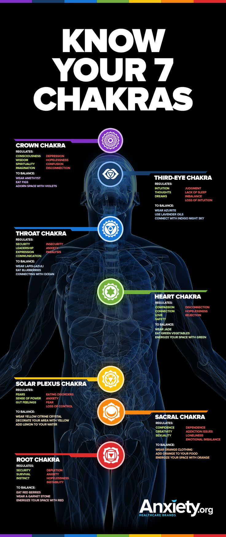 Balanced Chakras Reduce Anxiety | Chakra balancing tips infographic | Meditation | Mindfulness | Mental health & self-care