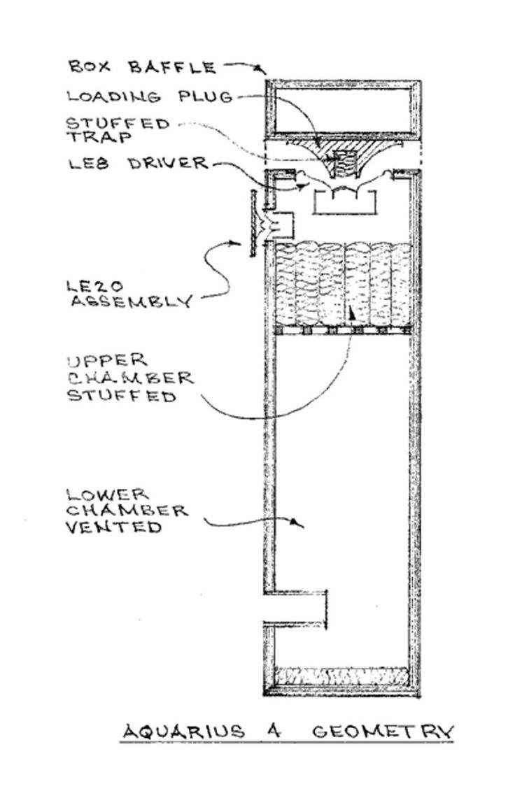 Solid Oak Bass Reflex Speaker Cabinet Crossover Construction Youtube