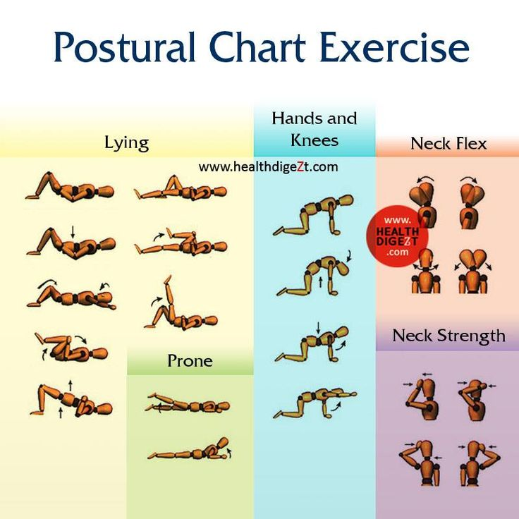 postural chart exercise