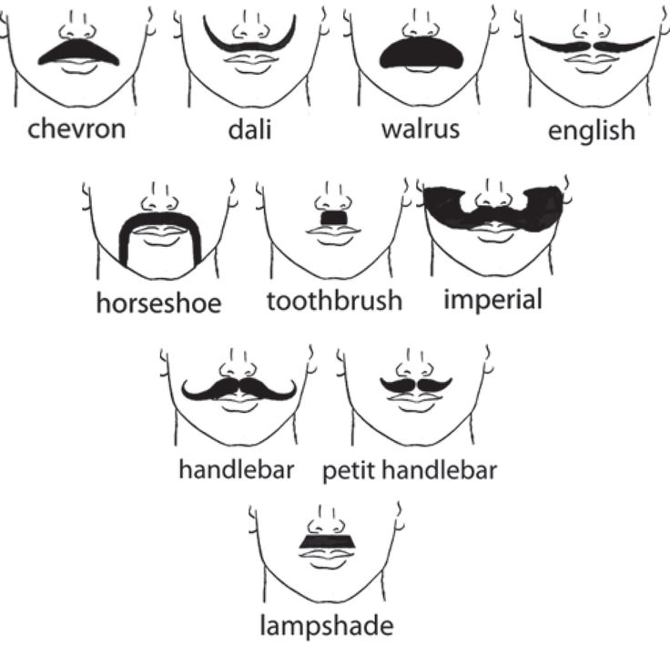 Grow your Mo - for Movember and raise money for  Men's Health :)