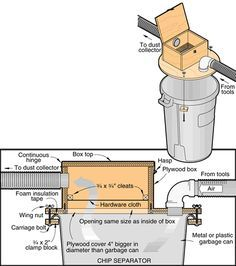 workshop dust collection system design - Google Search                                                                                                                                                      Más