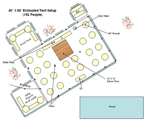 24 best tent capacity images on pinterest weddings for Wedding tent layout design