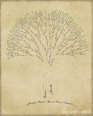 Family Tree Art...a little tutorial on how to make your own . Wouldn't this be a great display at a family reunion? How to display your genealogy and family history.