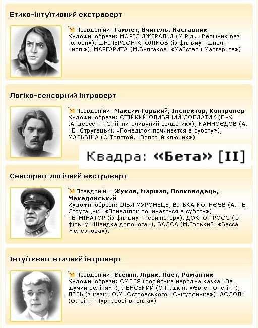 Соционические типы личности (всего - 16 типов, 4 квадры), квадра Бетта [II]. Гамлет - дуал - Горький. Жуков - дуал -Есенин.