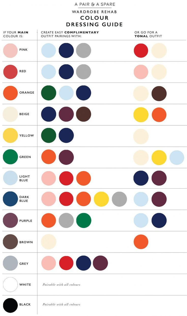A Pair & A Spare | How to Choose The Colour Palette For Your Wardrobe