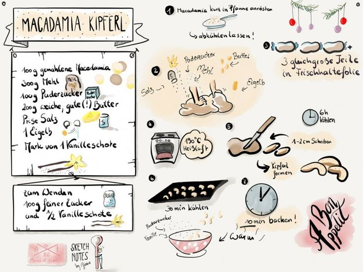 Sketchrezept Macadamia Vanillekipferl... In der Weihnachtsbäckerei.... Wenn einer gerne backt und der andere gerne zeichnet, dann muss man doch was zusammen machen, oder? Hier ein Top Rezept für die Weihnachtszeit. Liebsten Dank an @pieces_of_sugar ! Schaut da mal vorbei, das lohnt sich richtig! Das ganze Rezept findet ihr auf meinem Blog!!! #backenistliebe #zeichnenistliebe #vanillekipferl #sketzchrezept #macadamia #rezept #sketchrezept #backen #weihnachtsbäckerei #baking #xmas…