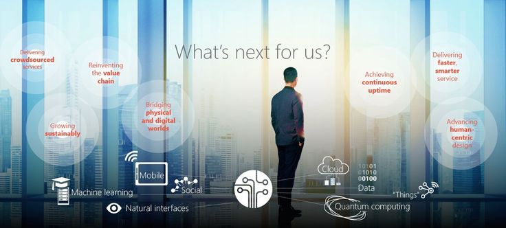 Microsoft Summit 2015 - The ultimate business & technology conference