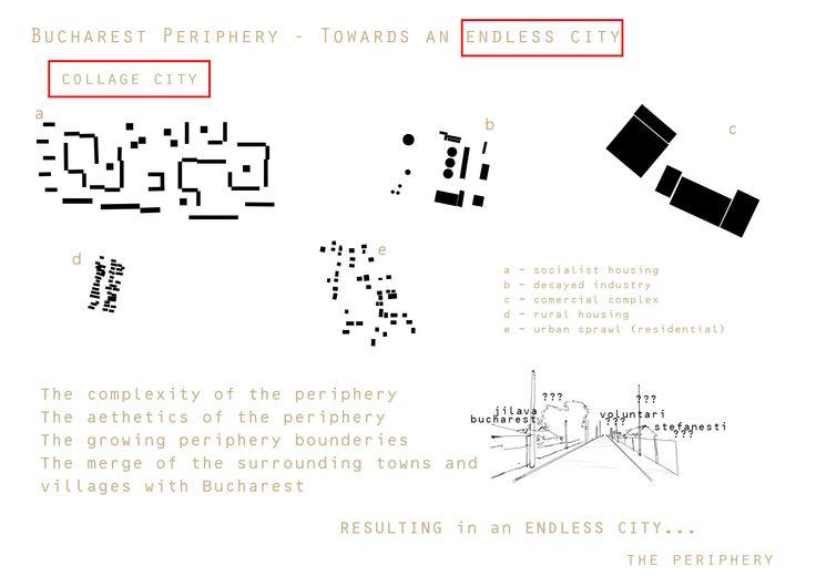 Periphery Patterns