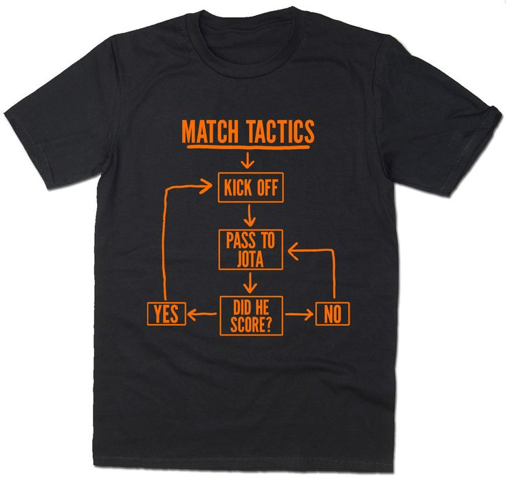 Match Tactics, Pass to Jota- Funny Wolverhampton Wanderers FC Football T-shirt