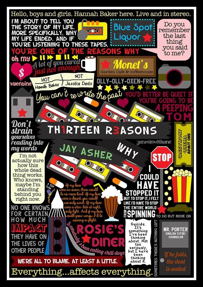 13 reasons why reading response 13 reasons why may be a 10-year-old novel, but thanks to netflix's tv  that  any of the suicides were linked to reading or watching 13 reasons why,  oh,  and the series, which received far more inflammatory responses,.