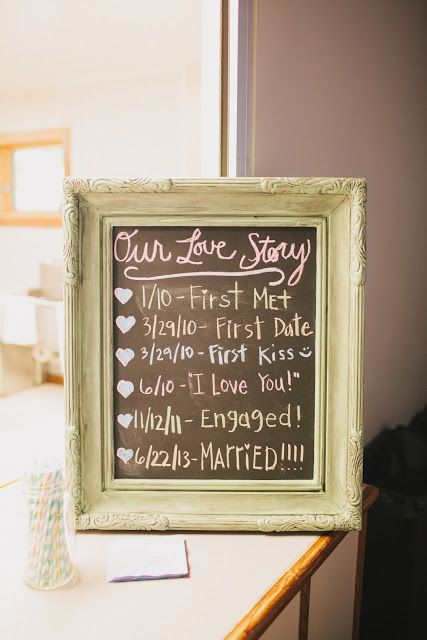 """Awwww, how cute!  """"Our Love Story"""" timeline of the relationship!  (If y'all have the same birthday or other event, like HS graduation, in common, I'd put that in there as well.)"""