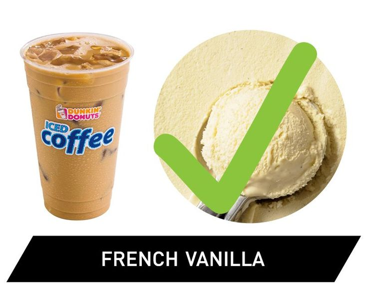 All of Dunkin' Donuts' Iced Coffee Flavors, Ranked ...