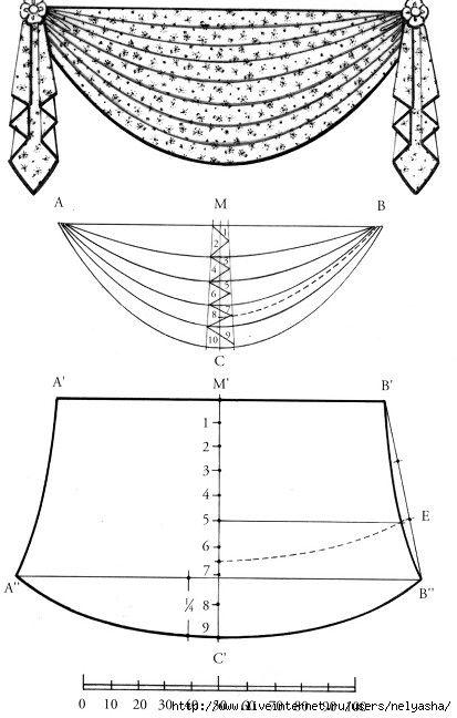 Схемы ламбрекены своими руками