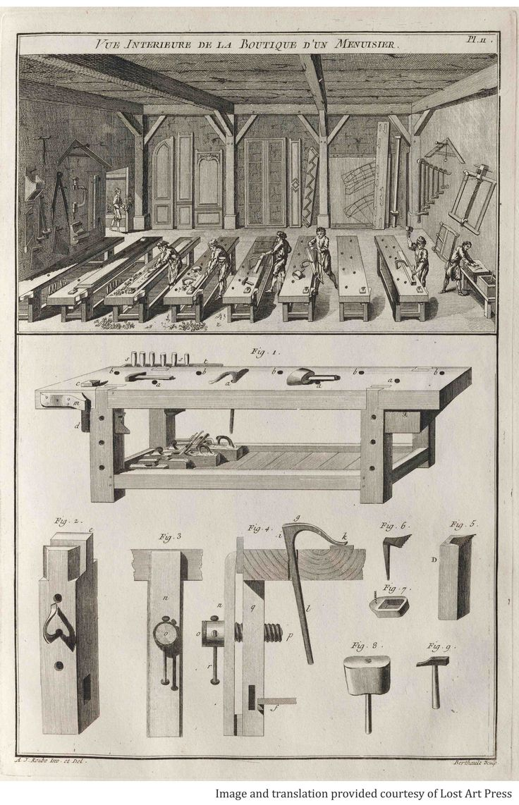 """Below is a translation of Plate 11 from A.J. Roubo's""""L'Art du menuisier"""" as it originally appeared on the Lost Art Press Blog. Please visit the original postfor the translator's notes as well a l..."""