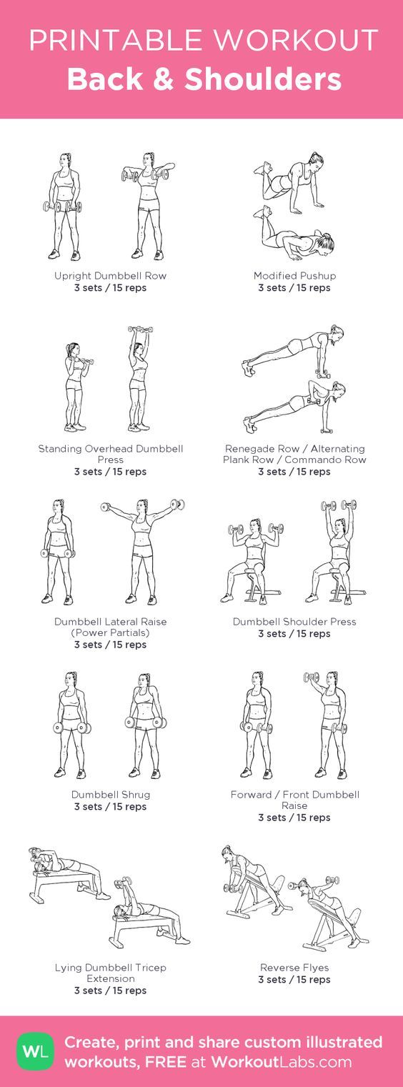 Back & Shoulders: my custom printable workout by @WorkoutLabs #workoutlabs #customworkout: