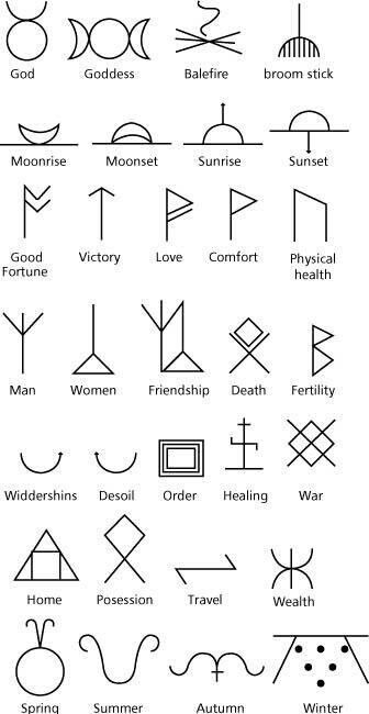 Symbols in Magick, Divination, Used by Ancient Pagans and Witches. Moonrise, Goddess, Wealth