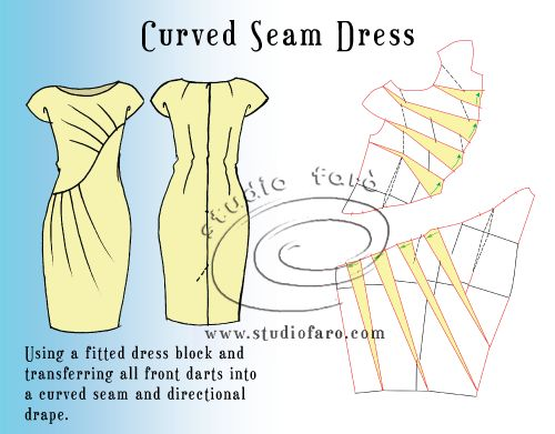 Pattern Puzzle - Curved Seam Dress