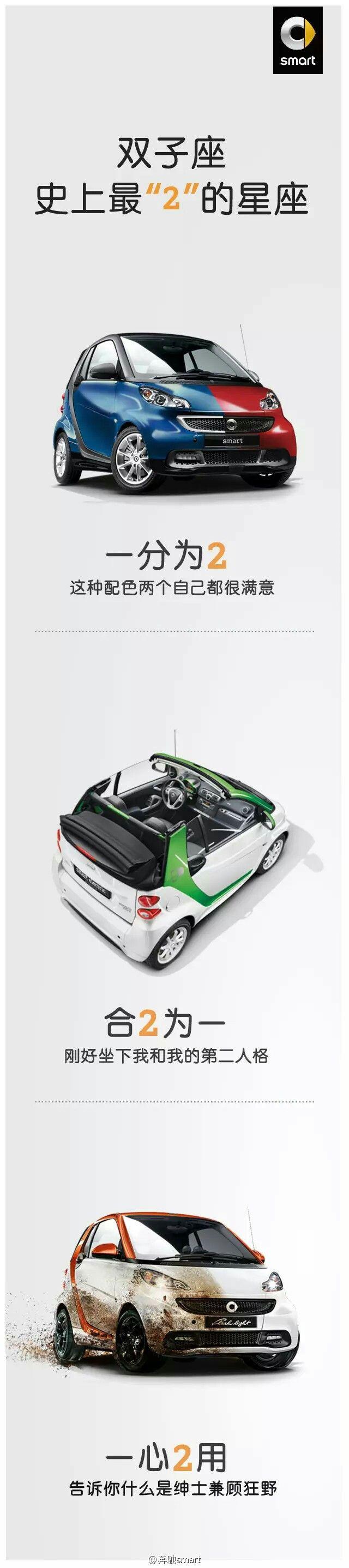 Benz Smart