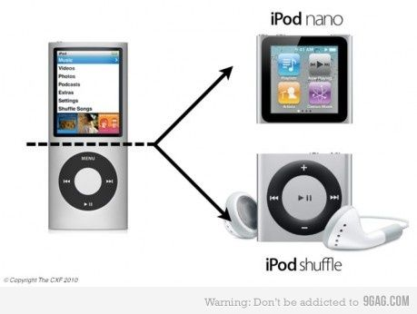 iPod nation - :OFunny Things, Laugh, Ipods, Funny Pictures, Mindfulness Blown, Random, True, Funny Stuff, Apples Logic