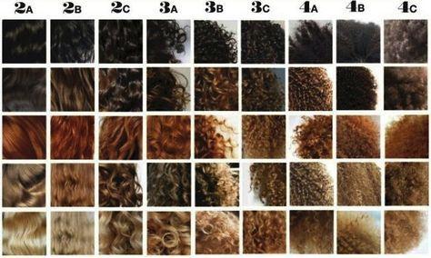 Krullend haar heb je in alle soorten, kleuren en lengtes. Heb je losse krullen of juist dichte krullen? Ontdek hier wat je haartype / krultype is.