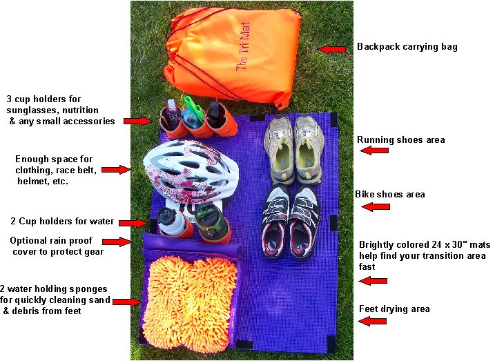 Triathlon Transition ~ This is a great pic/description of your transition area.  I do mine a little different, but this is great help for newbies.